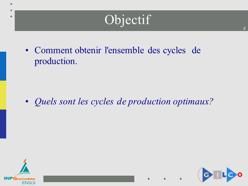 Objectif Comment obtenir l ensemble des cycles de production.
