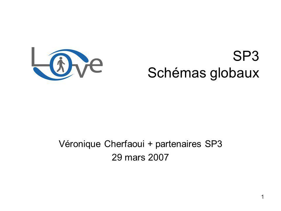 Véronique Cherfaoui + partenaires SP3 29 mars 2007