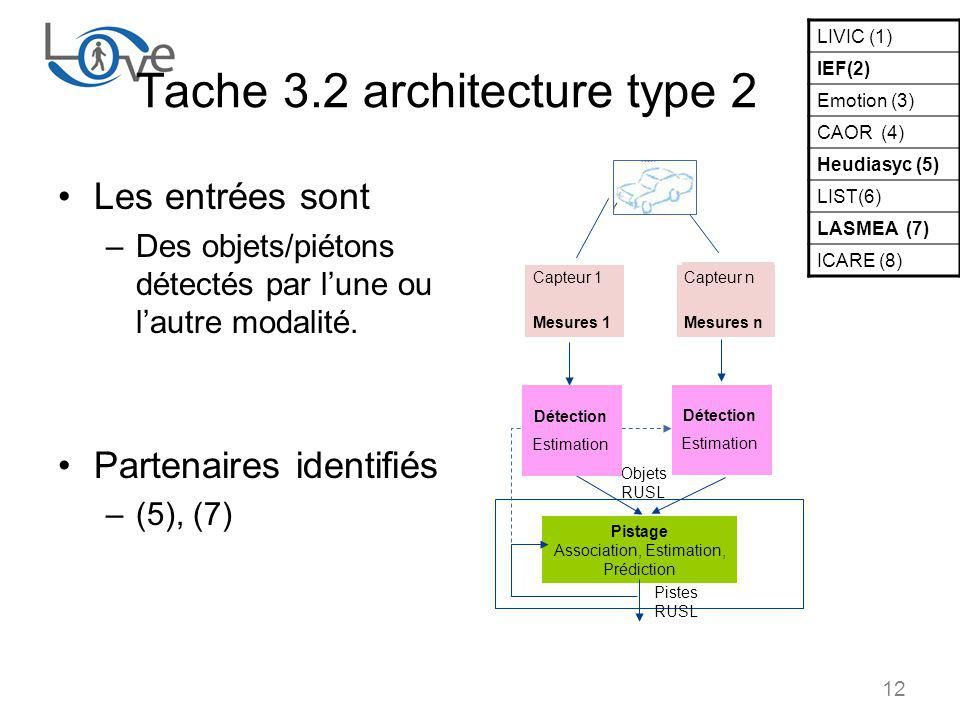 Tache 3.2 architecture type 2
