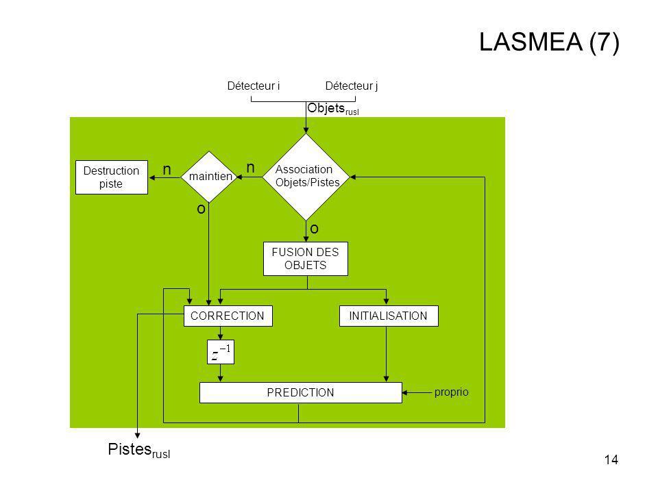 LASMEA (7) n n o o Pistesrusl Objetsrusl Détecteur i Détecteur j