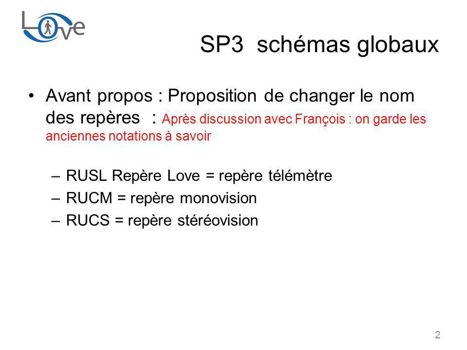 SP3 schémas globaux