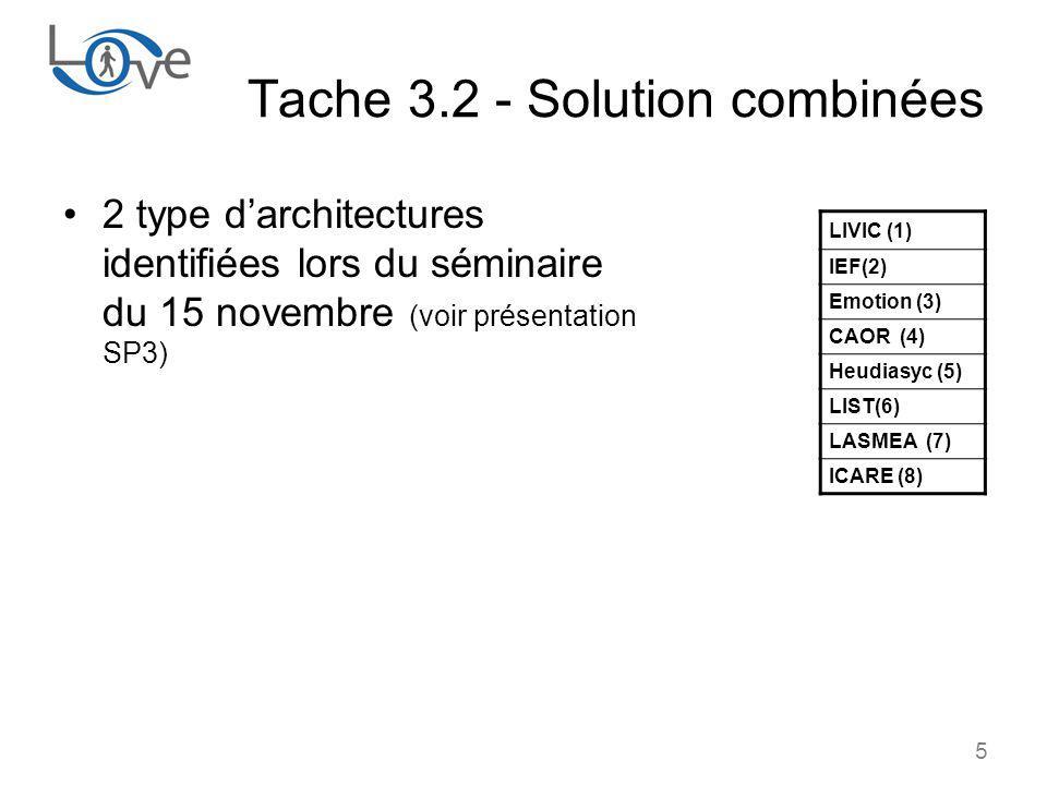 Tache 3.2 - Solution combinées