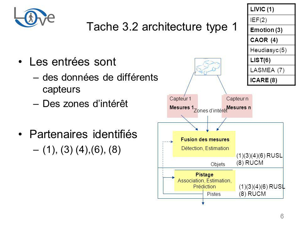 Tache 3.2 architecture type 1