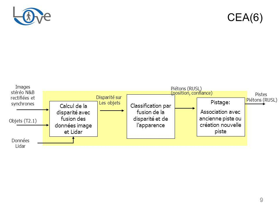 CEA(6) Classification par fusion de la disparité et de l'apparence