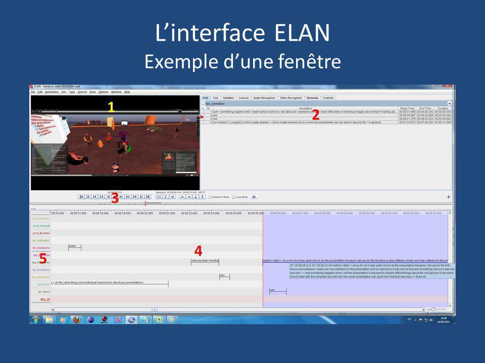 L'interface ELAN Exemple d'une fenêtre