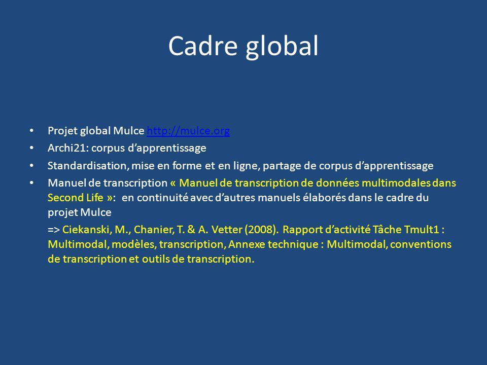 Cadre global Projet global Mulce http://mulce.org