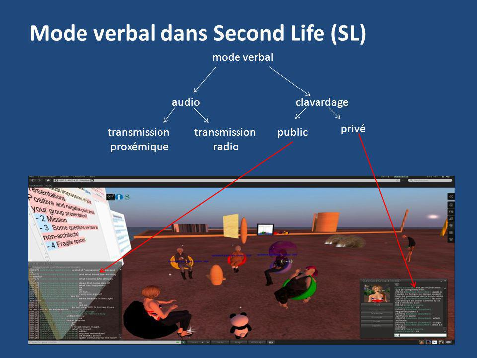 Mode verbal dans Second Life (SL)