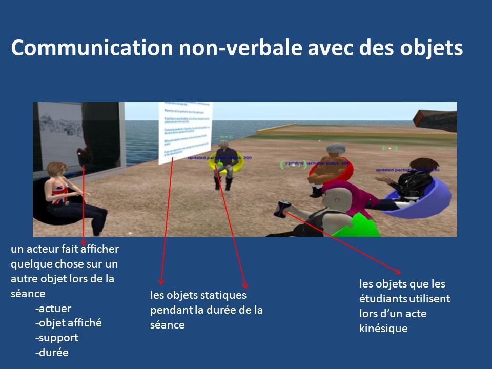 Communication non-verbale avec des objets