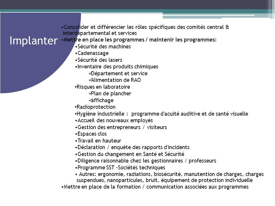 Implanter Consolider et différencier les rôles spécifiques des comités central & interdépartemental et services.