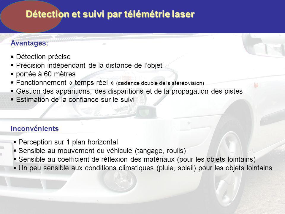Détection et suivi par télémétrie laser