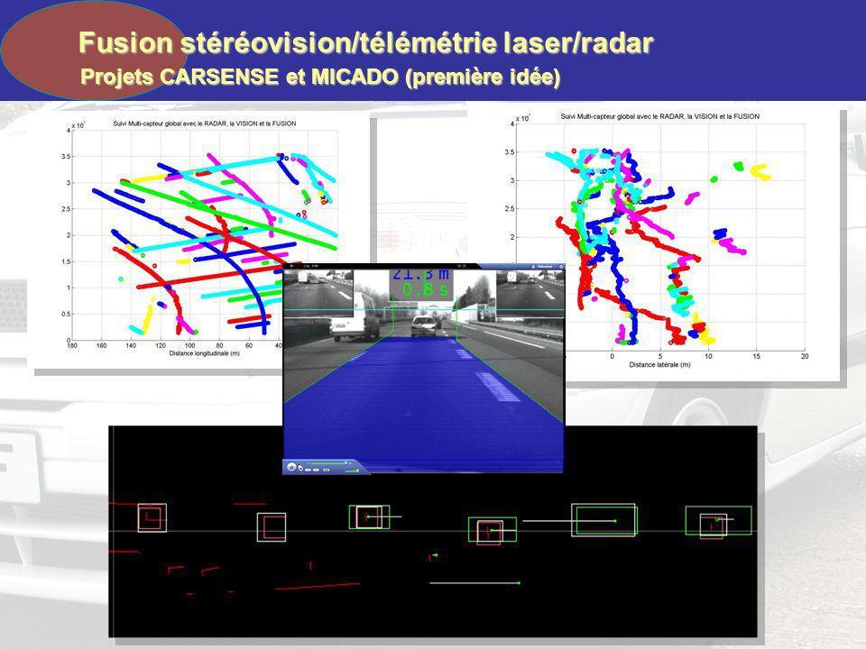 Fusion stéréovision/télémétrie laser/radar