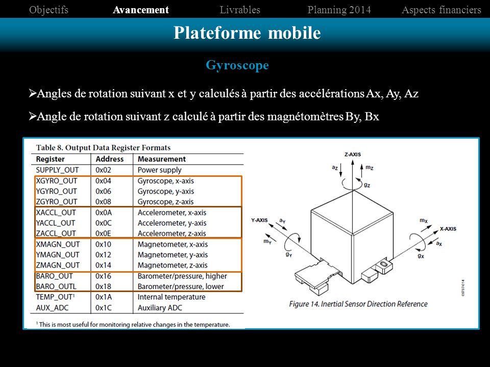 Plateforme mobile Gyroscope