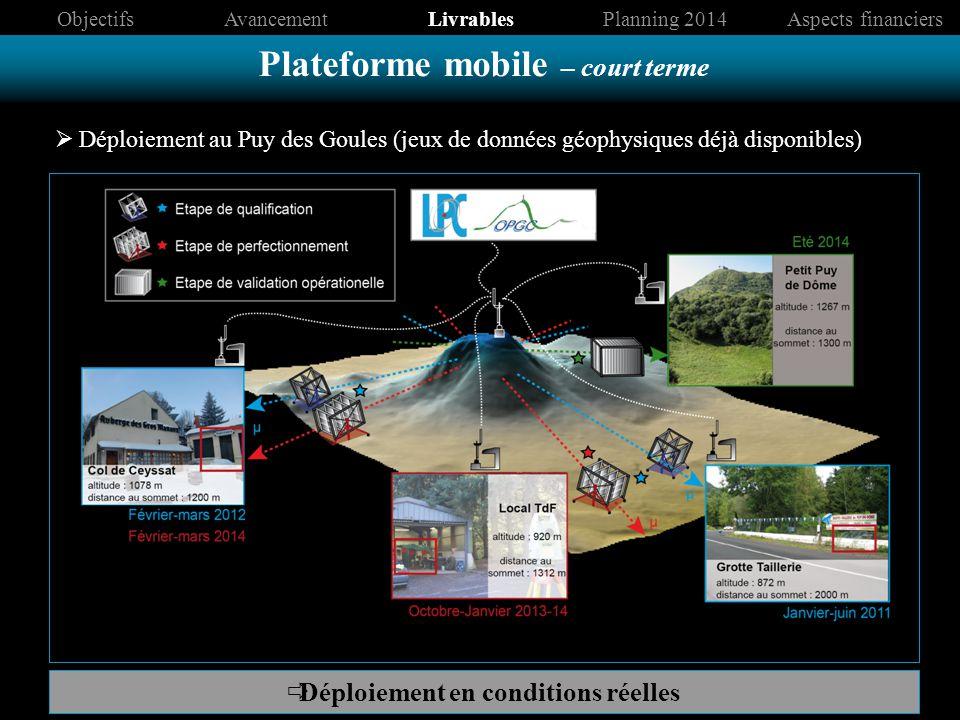 Plateforme mobile – court terme Déploiement en conditions réelles