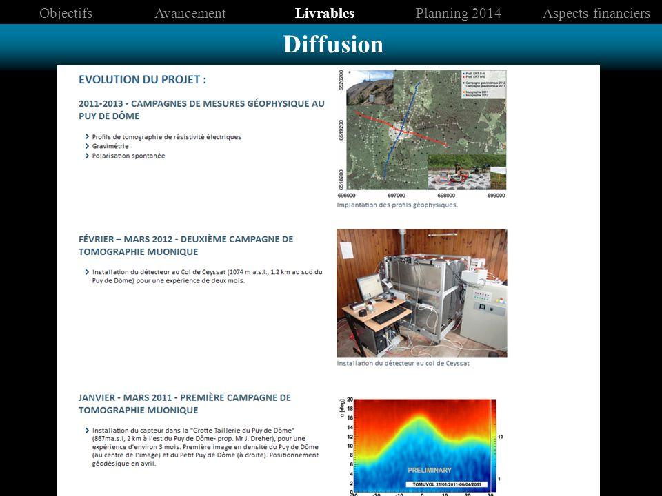 Diffusion Objectifs Avancement Livrables Planning 2014