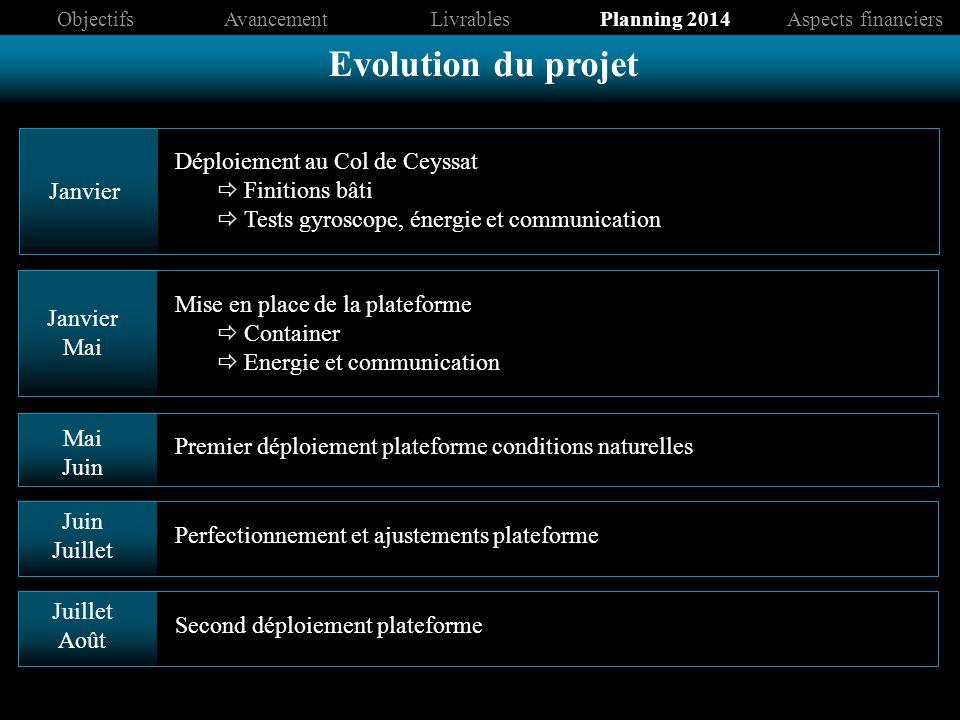 Evolution du projet Déploiement au Col de Ceyssat  Finitions bâti