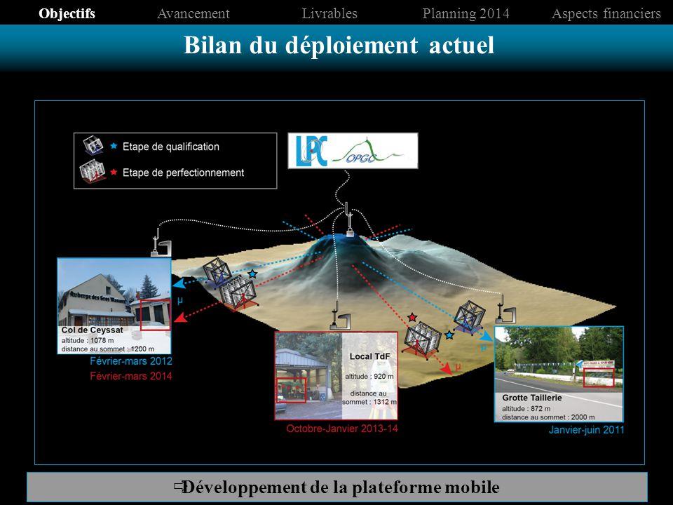 Bilan du déploiement actuel Développement de la plateforme mobile