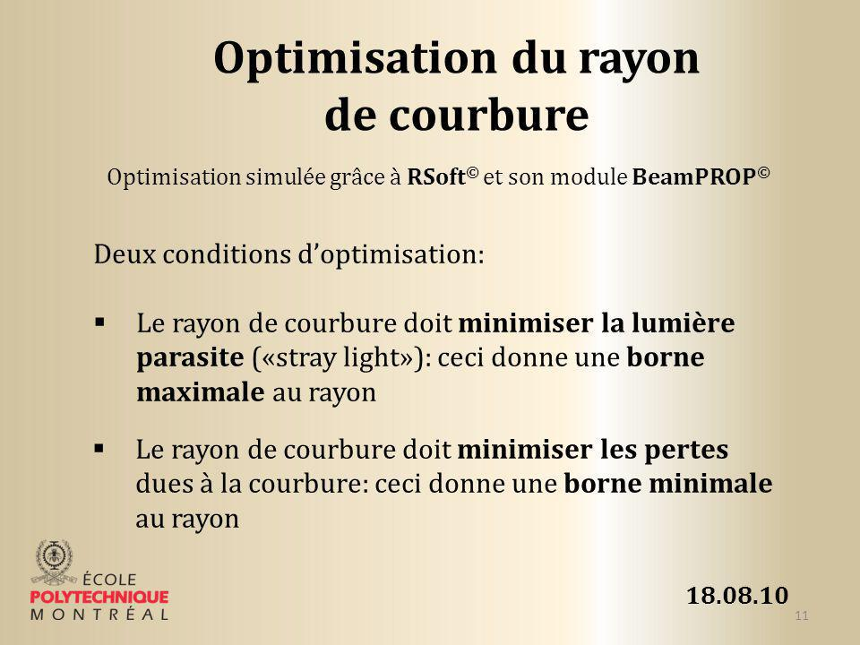 Optimisation du rayon de courbure
