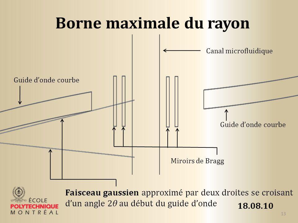 Borne maximale du rayon