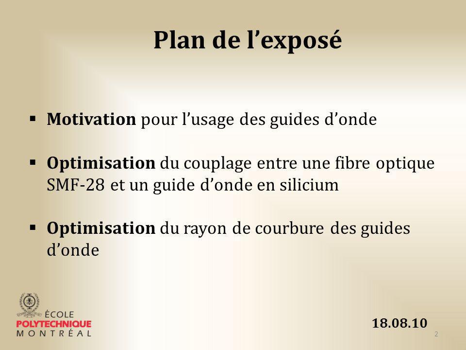 Plan de l'exposé Motivation pour l'usage des guides d'onde