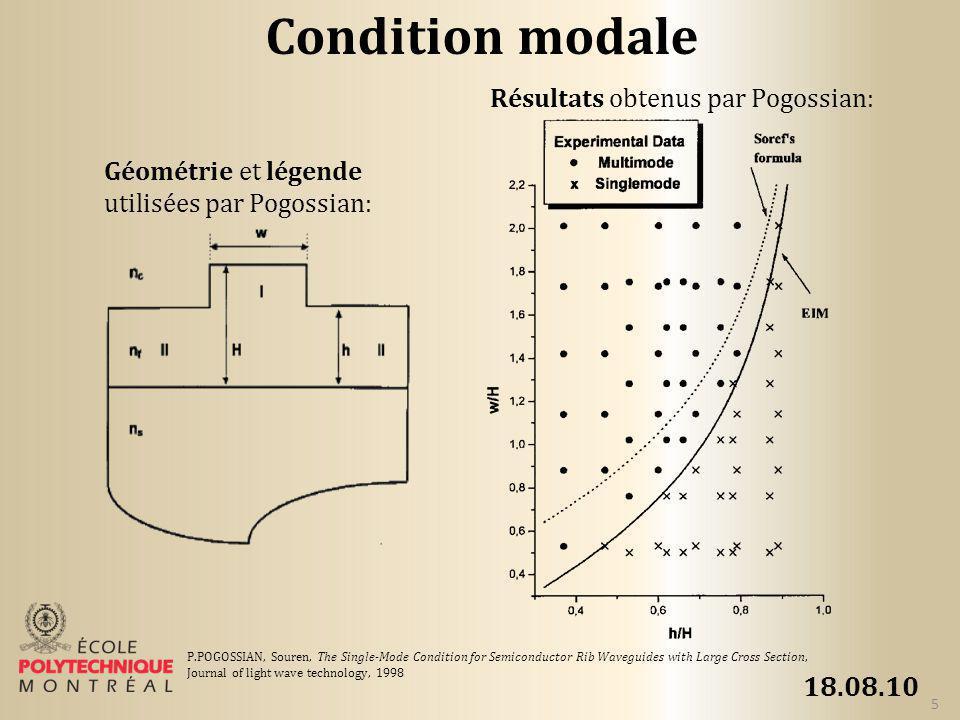 Condition modale 18.08.10 Résultats obtenus par Pogossian: