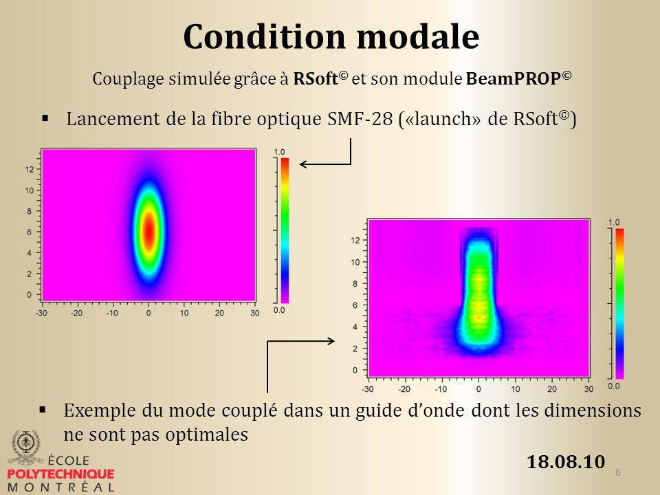 Condition modale Couplage simulée grâce à RSoft© et son module BeamPROP© Lancement de la fibre optique SMF-28 («launch» de RSoft©)