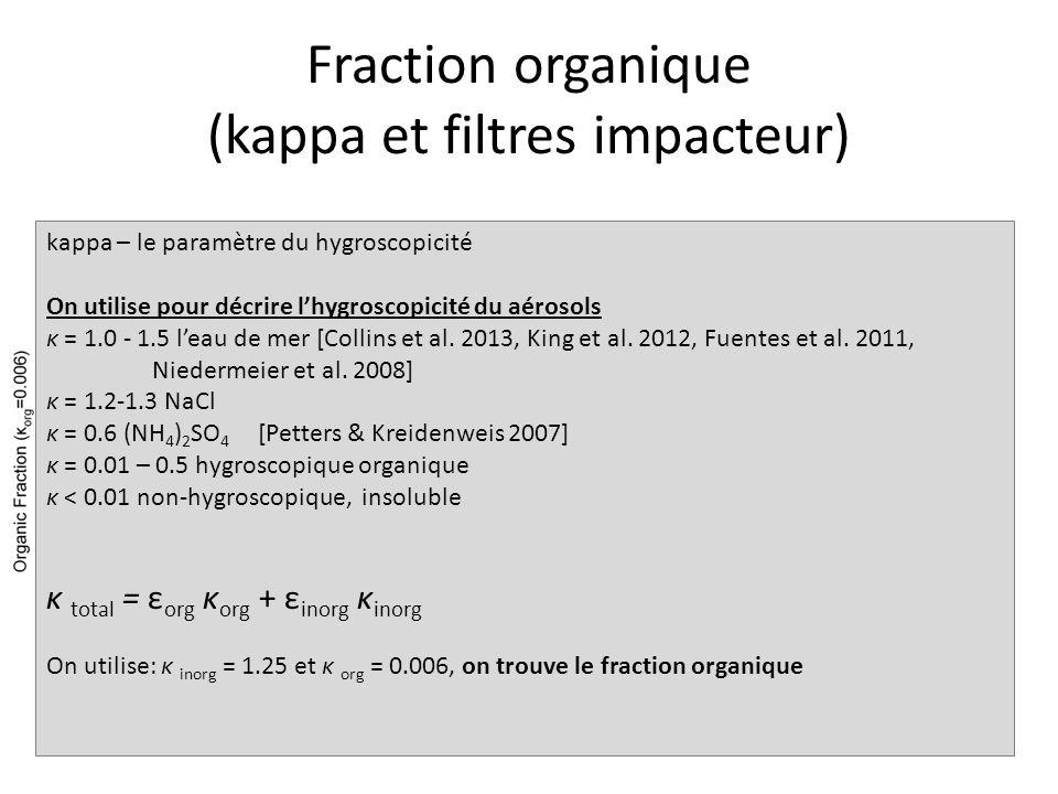 Fraction organique (kappa et filtres impacteur)