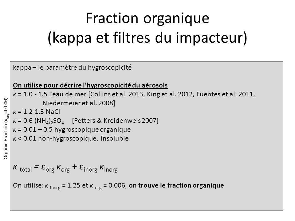 Fraction organique (kappa et filtres du impacteur)