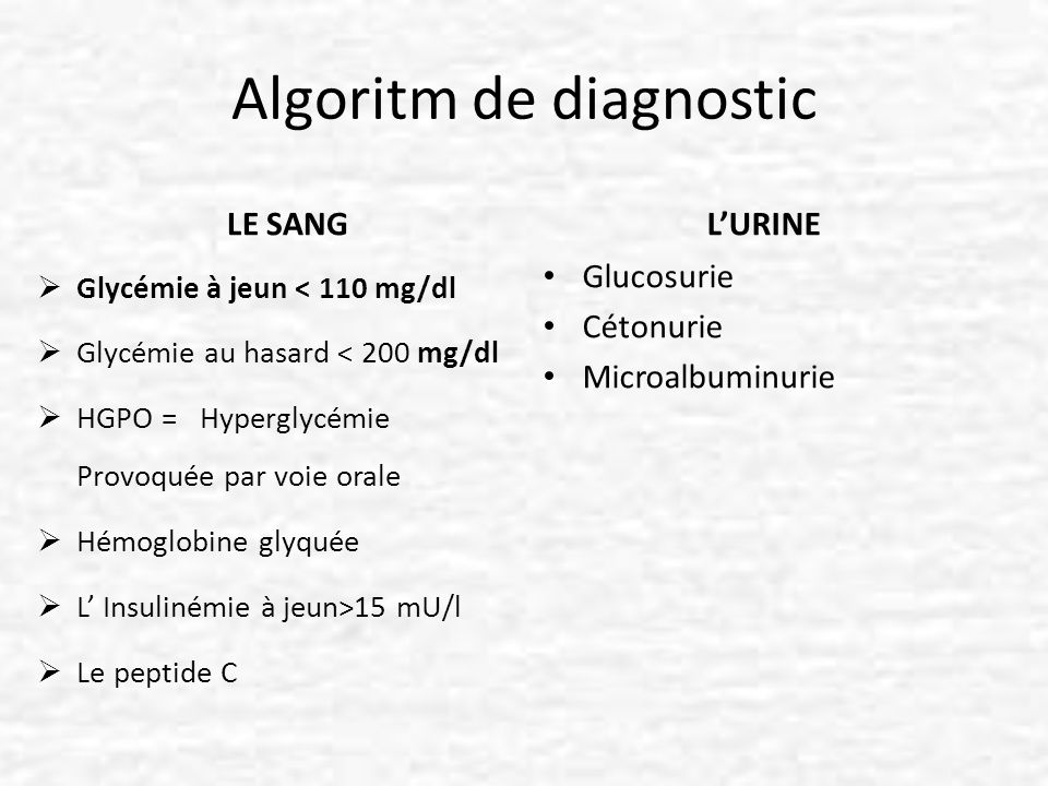 Algoritm de diagnostic