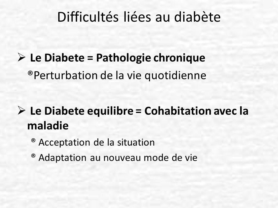 Difficultés liées au diabète