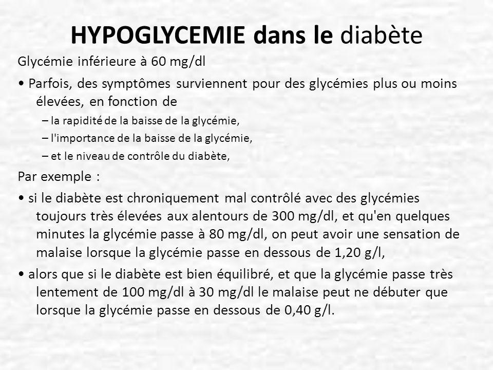 HYPOGLYCEMIE dans le diabète