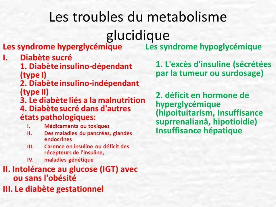 Les troubles du metabolisme glucidique