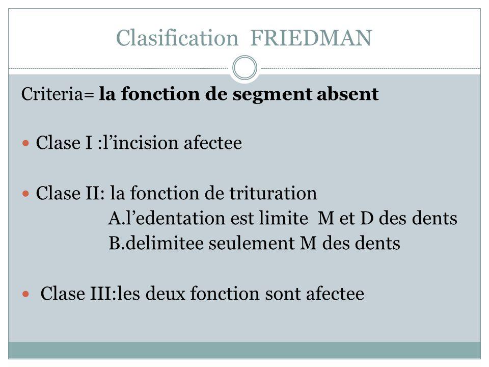 Clasification FRIEDMAN