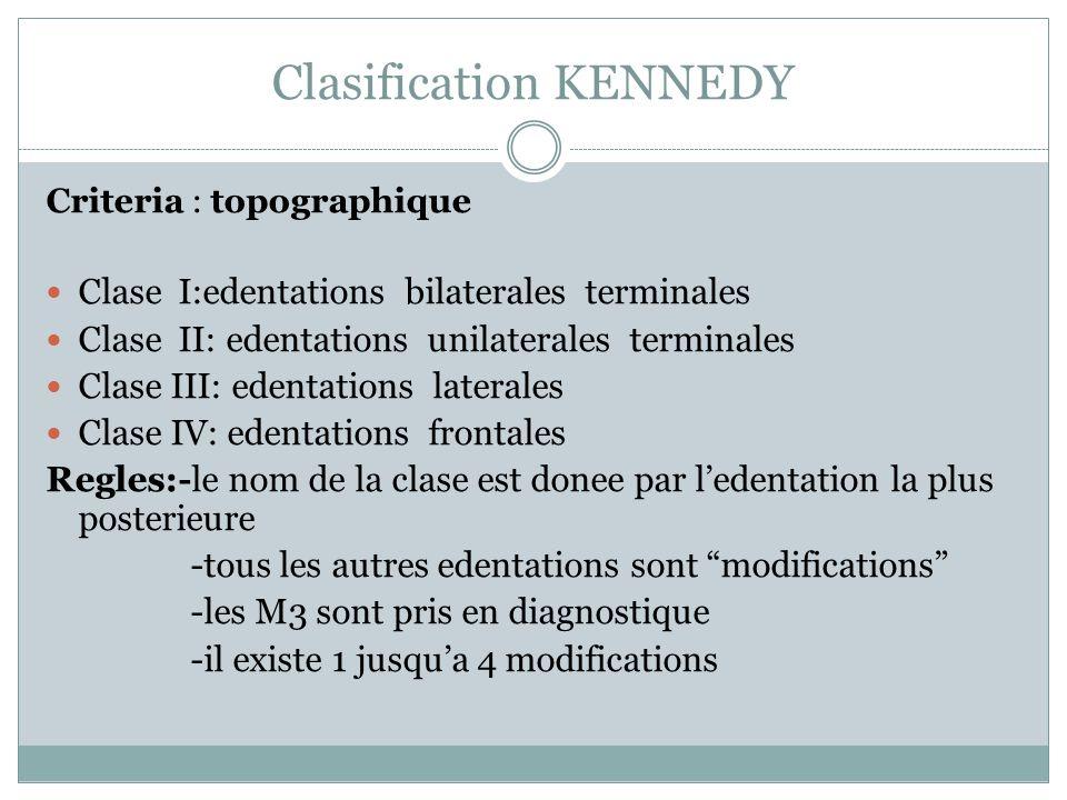 Clasification KENNEDY