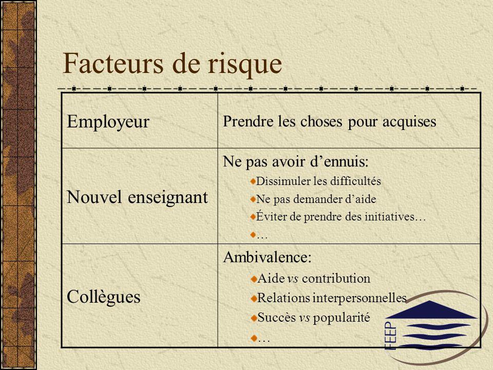 Facteurs de risque Employeur Nouvel enseignant Collègues