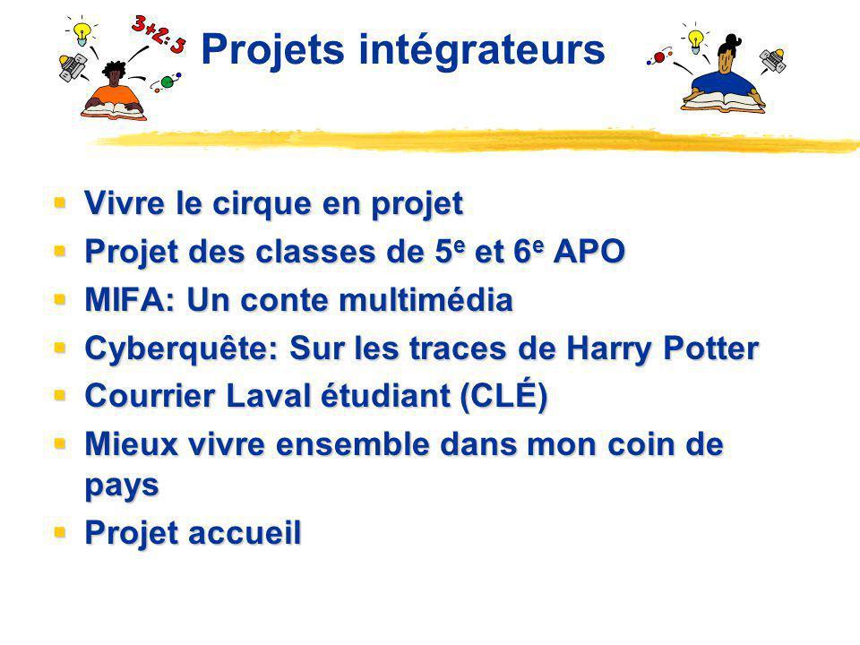 Projets intégrateurs Vivre le cirque en projet