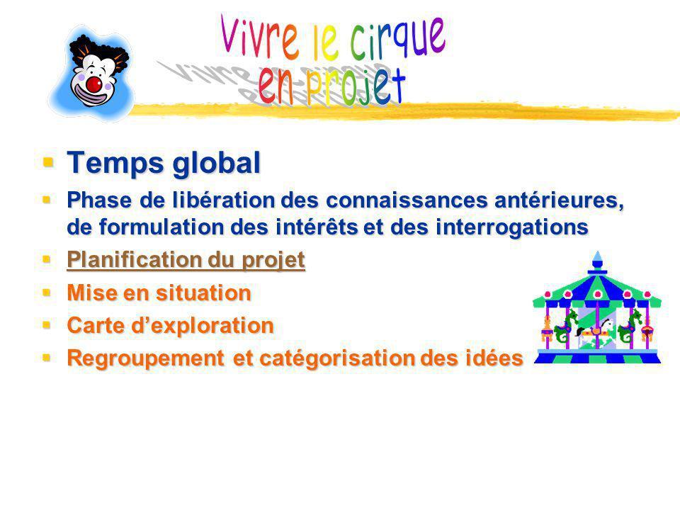Vivre le cirque en projet Temps global