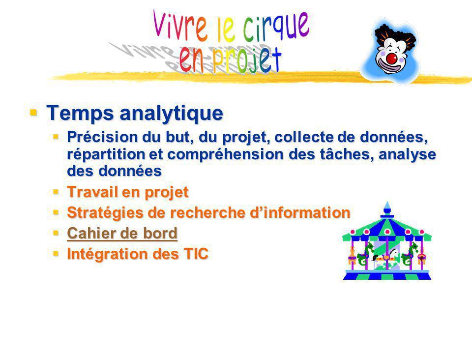 Vivre le cirque en projet Temps analytique