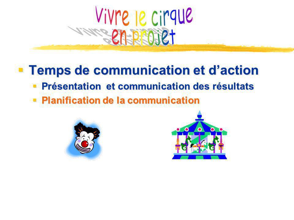 Vivre le cirque en projet Temps de communication et d'action