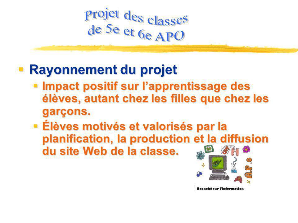Projet des classes de 5e et 6e APO Rayonnement du projet