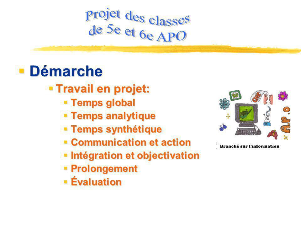 Projet des classes de 5e et 6e APO Démarche Travail en projet: