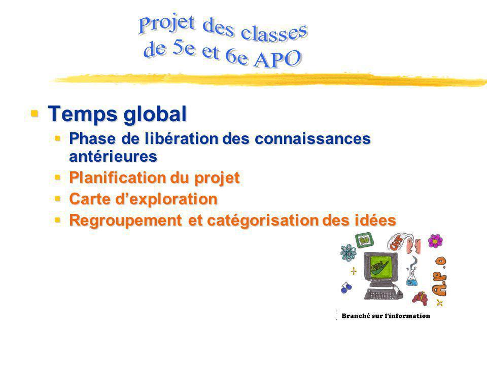 Projet des classes de 5e et 6e APO Temps global