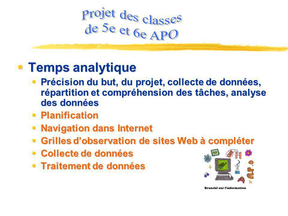 Projet des classes de 5e et 6e APO Temps analytique