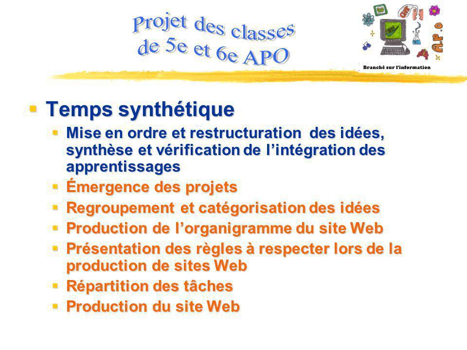 Projet des classes de 5e et 6e APO Temps synthétique