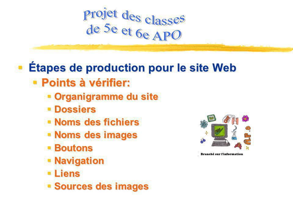 Projet des classes de 5e et 6e APO
