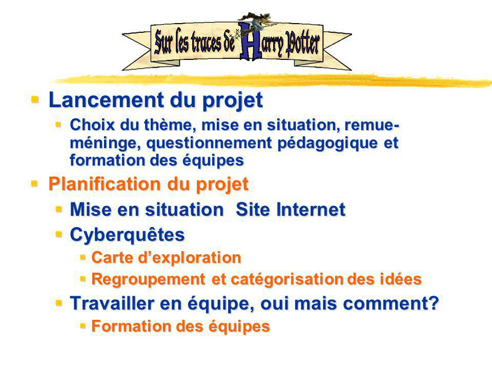 Lancement du projet Planification du projet