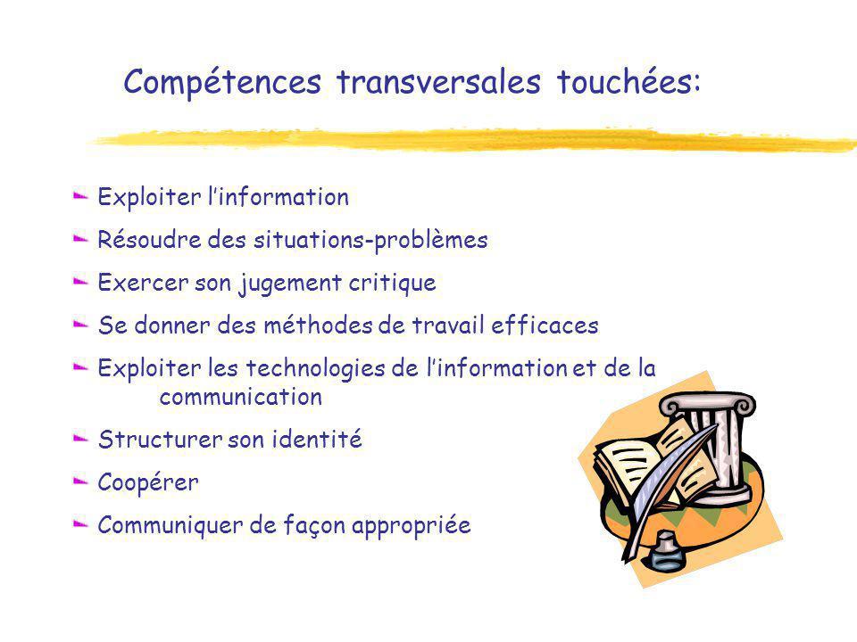 Compétences transversales touchées: