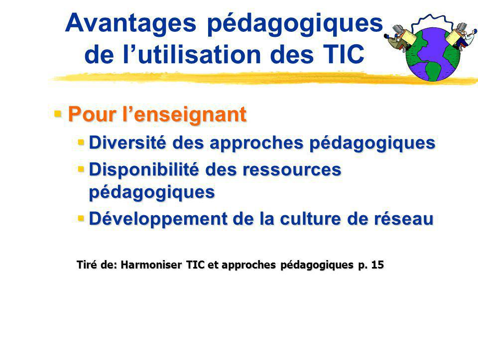 Avantages pédagogiques de l'utilisation des TIC