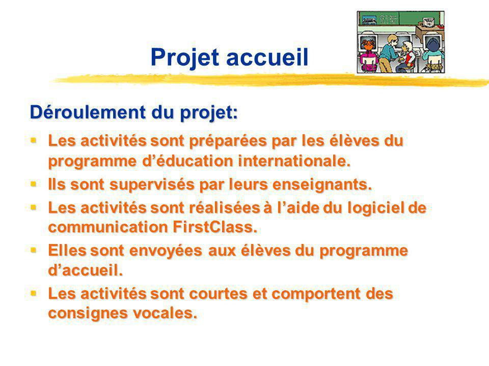 Projet accueil Déroulement du projet: