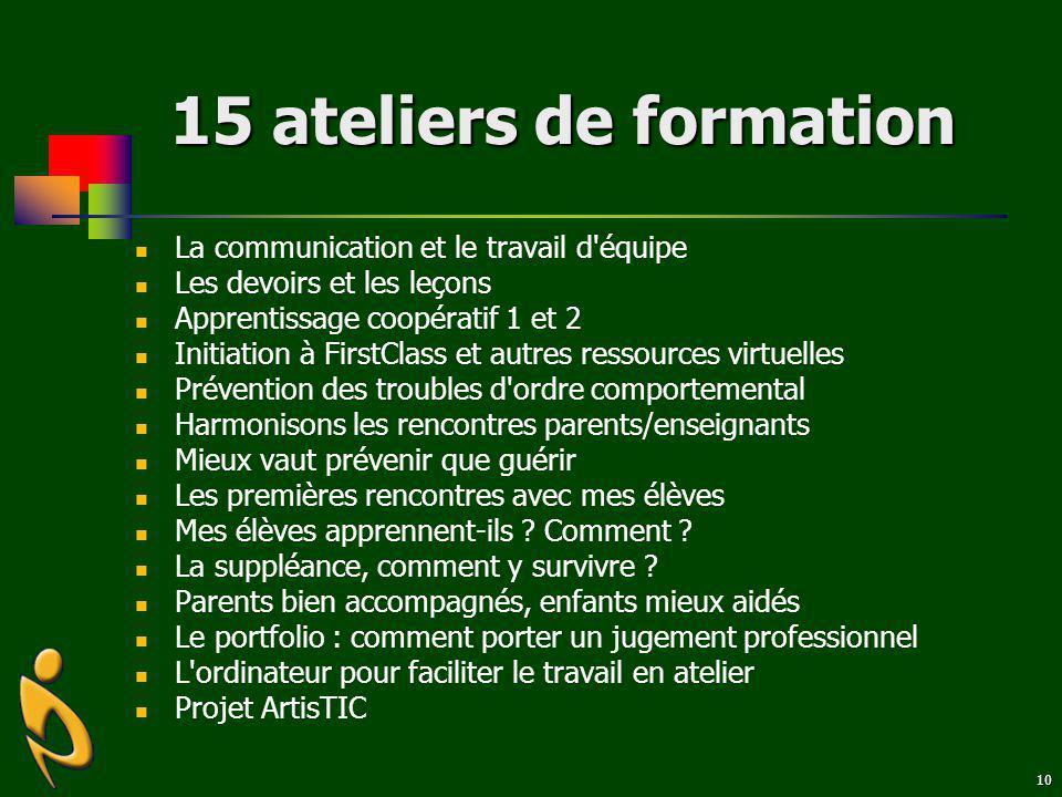 15 ateliers de formation La communication et le travail d équipe