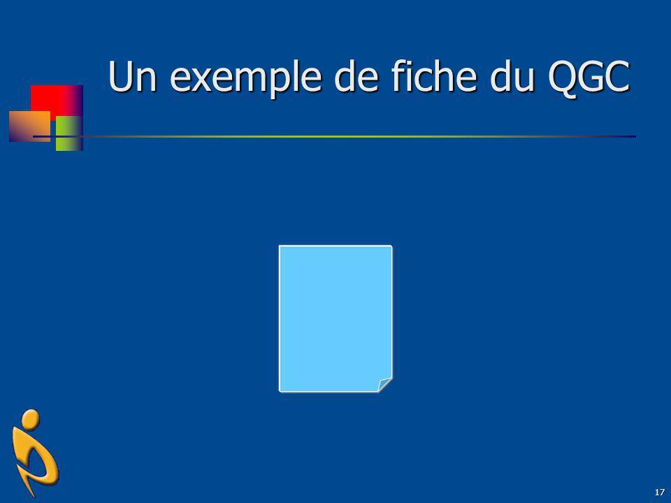 Un exemple de fiche du QGC